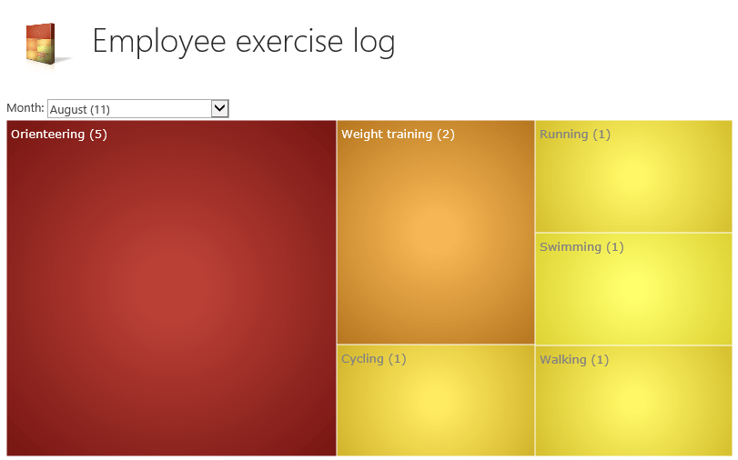 Employee Exercise Log